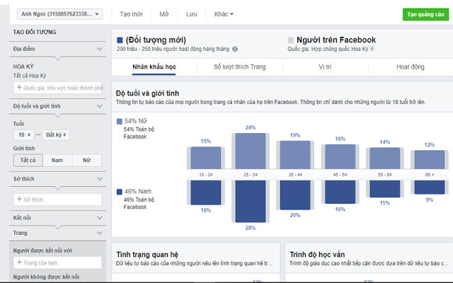 Giao diện của facebook insight