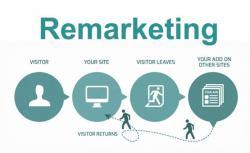 Remarketing là gì? Nguyên tắc Remarketing cơ bản và hiệu quả