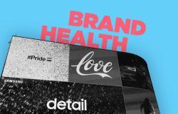 Brand Health là gì? Công cụ đo lường Brand Health