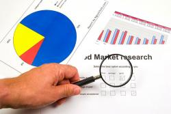 Từ a-z về tìm hiểu thị trường, khách hàng cho doanh nghiệp sme