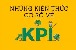 KPI là gì? Kiến thức cơ sở về KPI, bức tranh chung về KPI