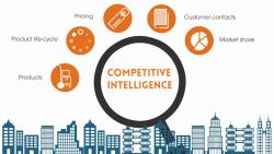 Competitive Intelligence - Trí tuệ cạnh tranh trong marketing