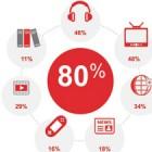 mobile-marketing-trend