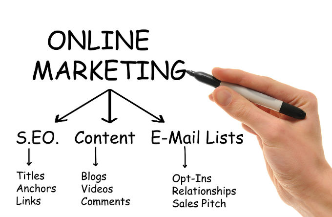 onlinemarketing-tongthe