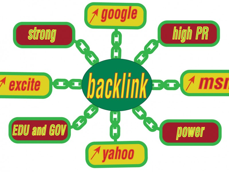 chien-luoc-seo-offpage-xay-dung-backlink-hieu-qua-3